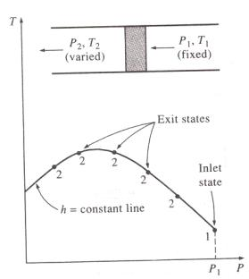 Joule Thomson Coefficient Table http://home.iitk.ac.in/~suller/lectures/lec%20151617.htm