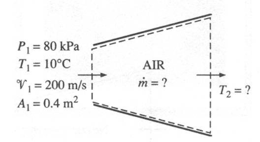 ENTHALPY OF A COMPRESSED LIQUID