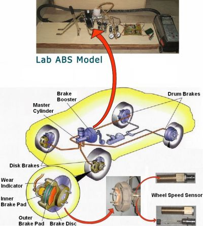 1 in addition 2004 Mitsubishi Eclipse Instrument Panel Fuse Box Diagram additionally Toggle Switch Wiring Diagram Light On also  moreover Oxygen Sensor Location 1998 Ford F150. on abs brake system diagram